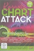Picture of Karaoke Chart Attack DVD